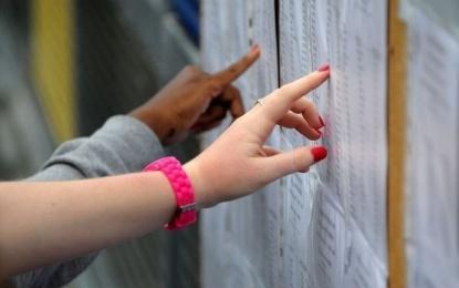عتبات القبول لدى بعض المدارس العليا المغربية